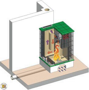 Küttekamin keraamilise soojussalvestiga kamin